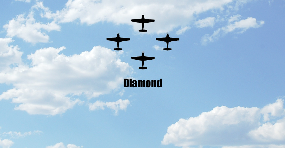Diamond Formation Pattern